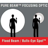 Flood beam or spot beam