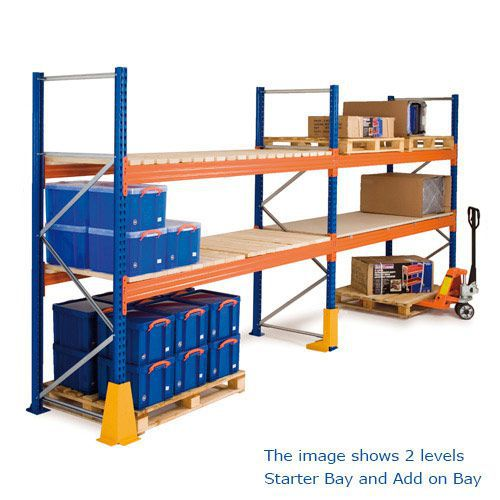 Two Level Pallet Racking Kits (2700w x 1100d)