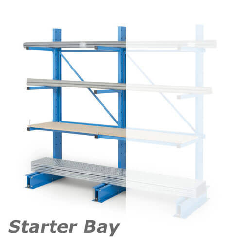 Medium Duty Single Sided Cantilever Racking Systems