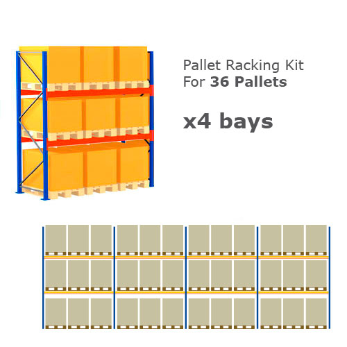 Pallet Racking Kit - Holds 36 Pallets - (H) 1000 x (W) 800 x (D) 1200