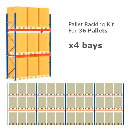 Pallet Racking Kit - Holds 36 Pallets - Sized (H) 1000 x (W) 800 x (D) 1200